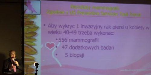 Mammografia - ryzyko