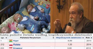 Dzietność polskich kobiet drastycznie spadła